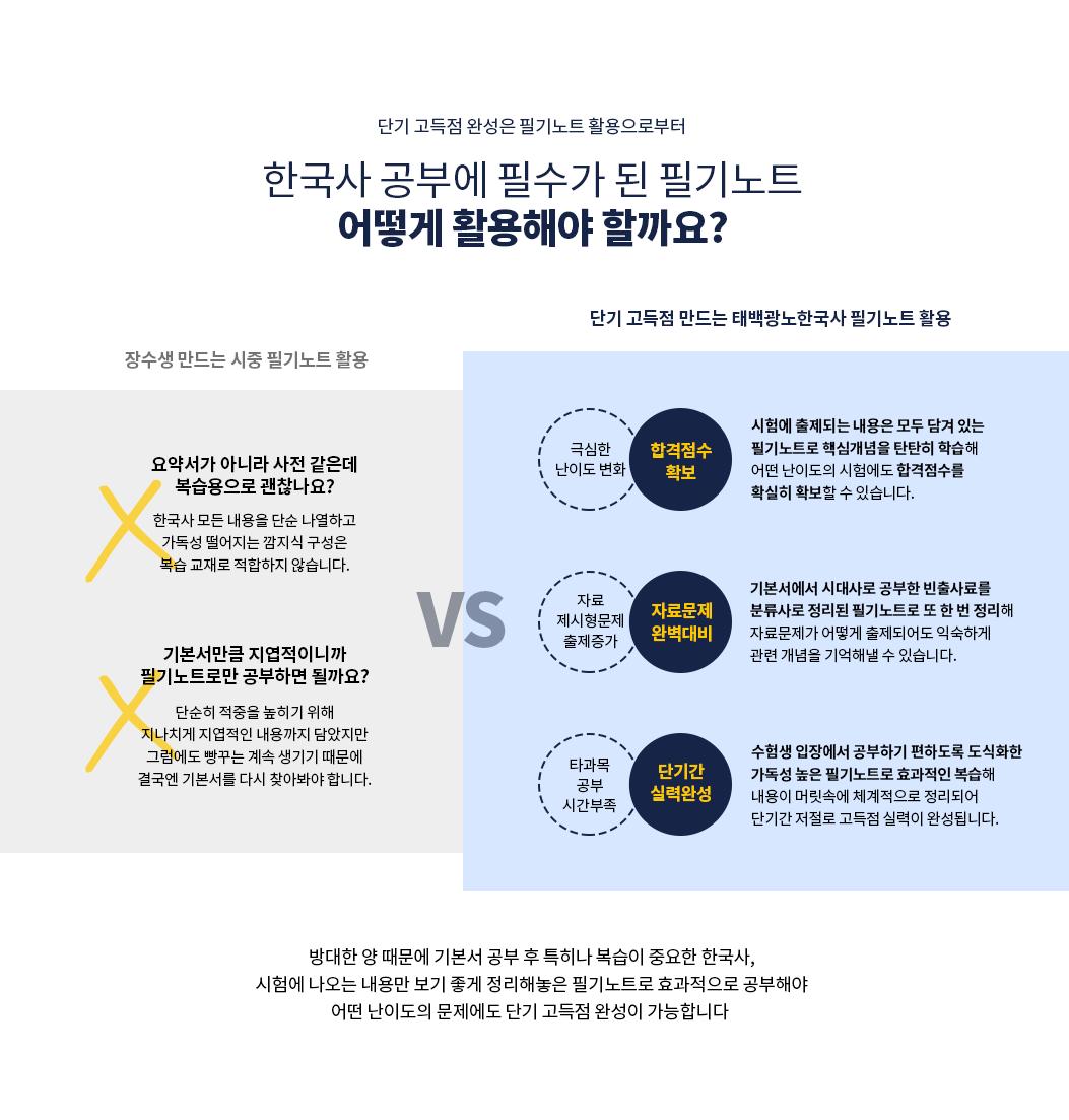 한국사 공부에 필수가 된 필기노트 어떻게 활용해야 할까요?
