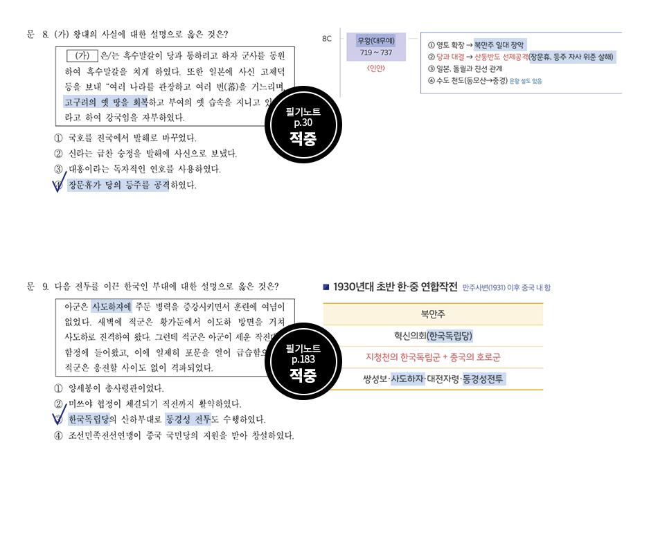 2019 국가직 9급 한국사 (나책형)
