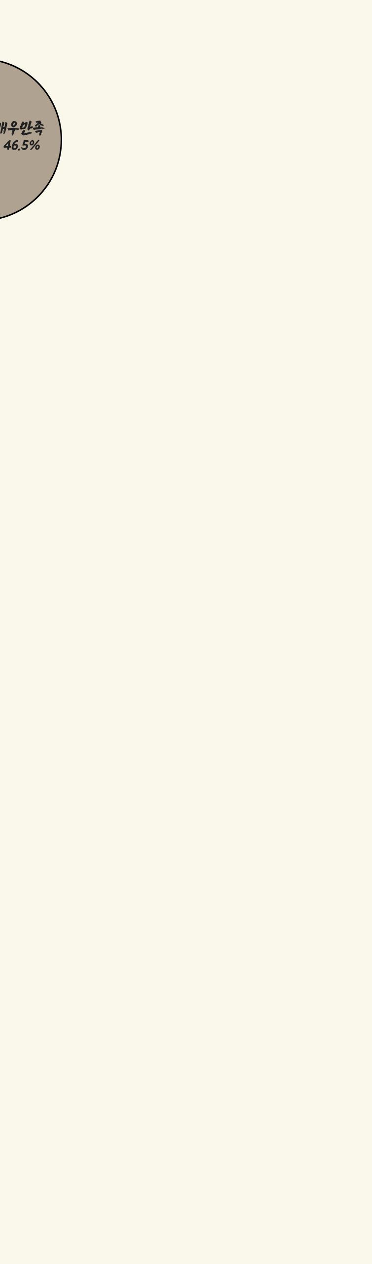 가비국어 교재 만족도 97.3%*