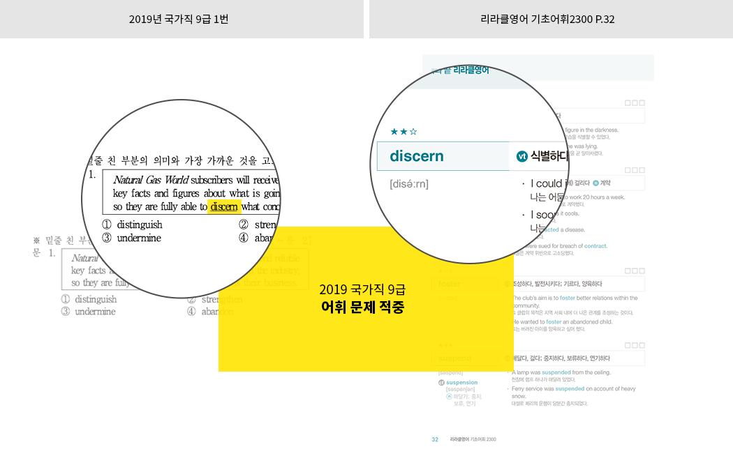2019 공무원영어 독해문제 핵심어휘 적중4!