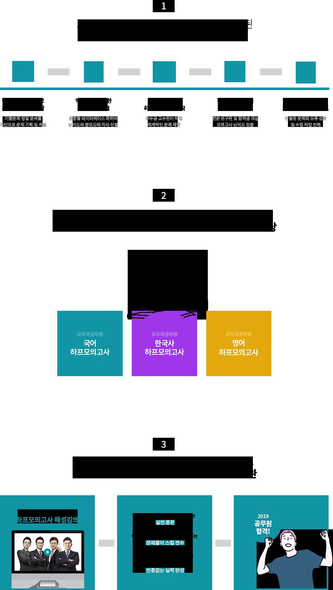 1. 모두공의 5단계 문제 개발 시스템으로 제작된 고퀄리티 하프모의고사 / 2. 꾸준한 하프모의고사 풀이를 통해 실제 시험까지 지속적인 시간 배분 훈련 및 실전 감각 향상 / 3. 문제를 제작한 교수진의 디테일한 해설강의로 개념 강화 및 문제풀이 스킬로 부족한 약점 보완