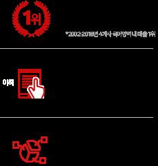 국어의신 이근갑/유기접독해법&가비스킬/출제변화 완벽대비
