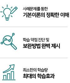 CPA/CTA 2관왕 회계수험의달인/쉽고체계적인구조+도식화강의/최소학습최고효과 고효율새콤회계학