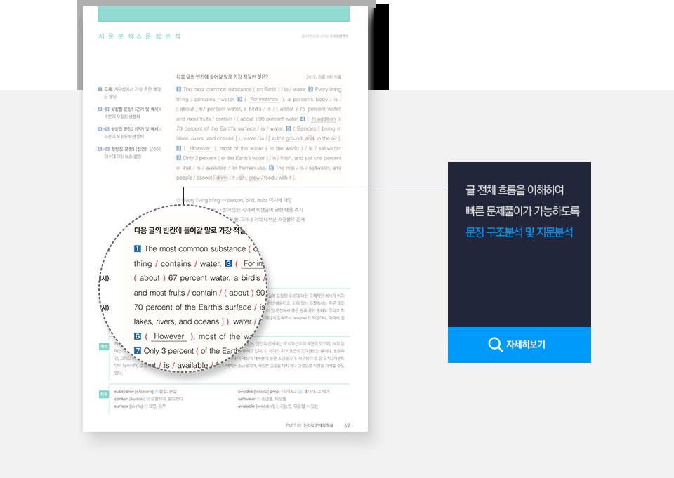 글 전체 흐름을 이해하여 빠른 문제풀이가 가능한  문장 구조분석 및 지문분석